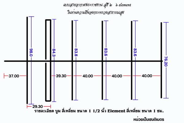 Antenna Suthi 2