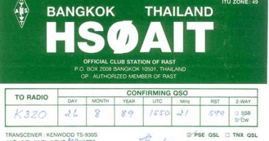 QSL Card บัตรยืนยันการติดต่อ คืออะไร
